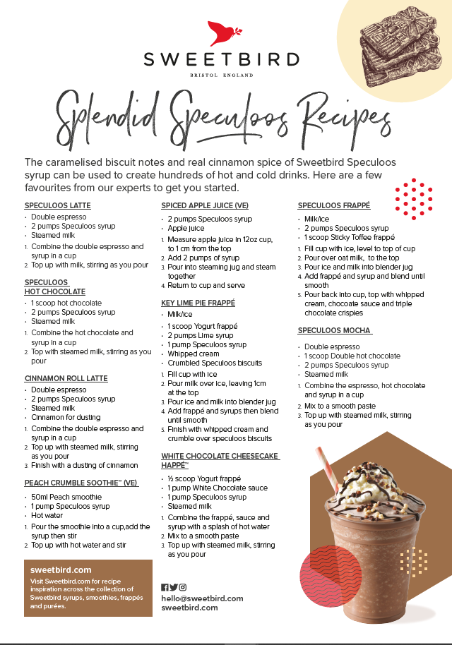 Speculoos Recipe Sheet